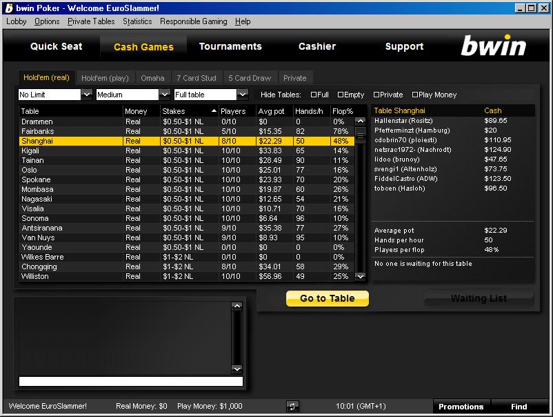 bwin online poker